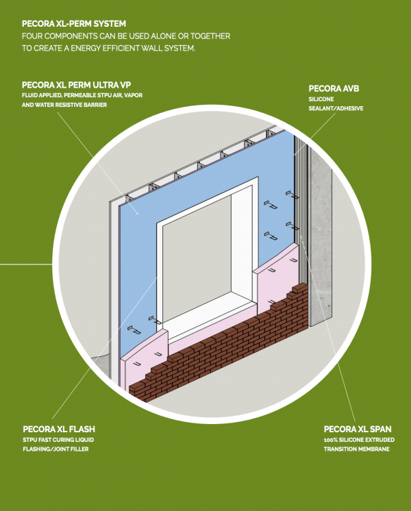 Pecora XL-Perm Air Vapor Barrier Protection